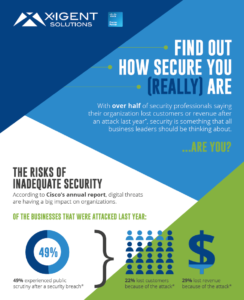 BEI.secure Infographic
